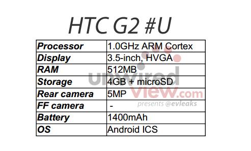 HTC_G2_specs