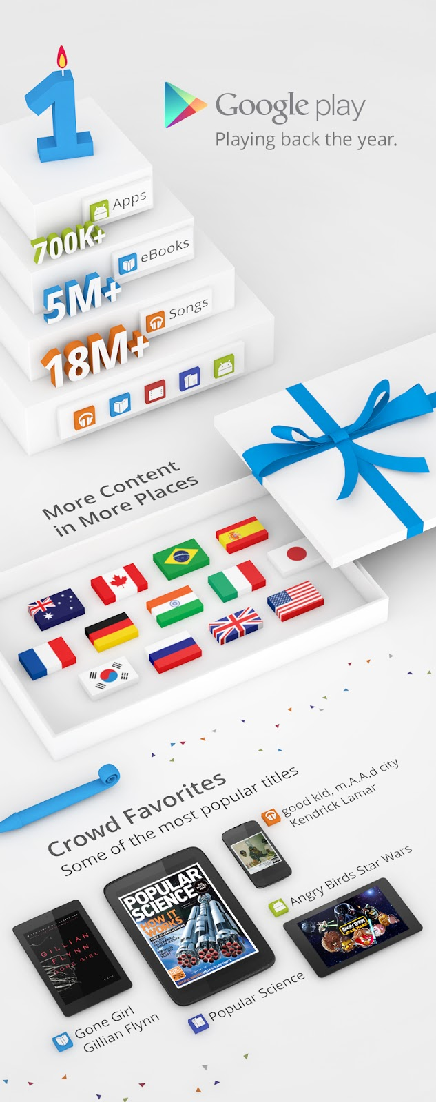 infographics_130306_019_jm