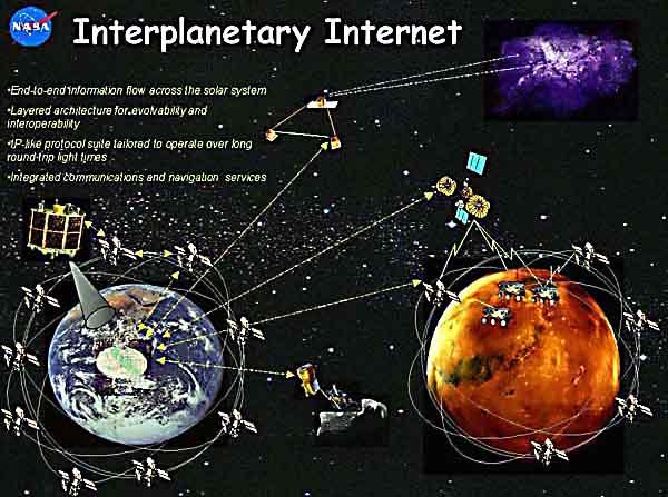 planet-internet