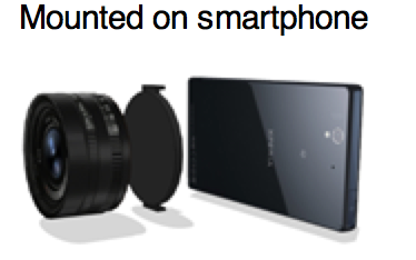 Sony-camera-lens-attachement