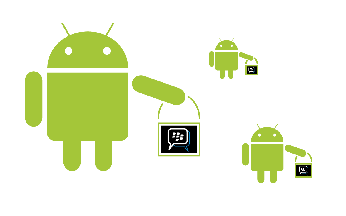 android-and-blackberry