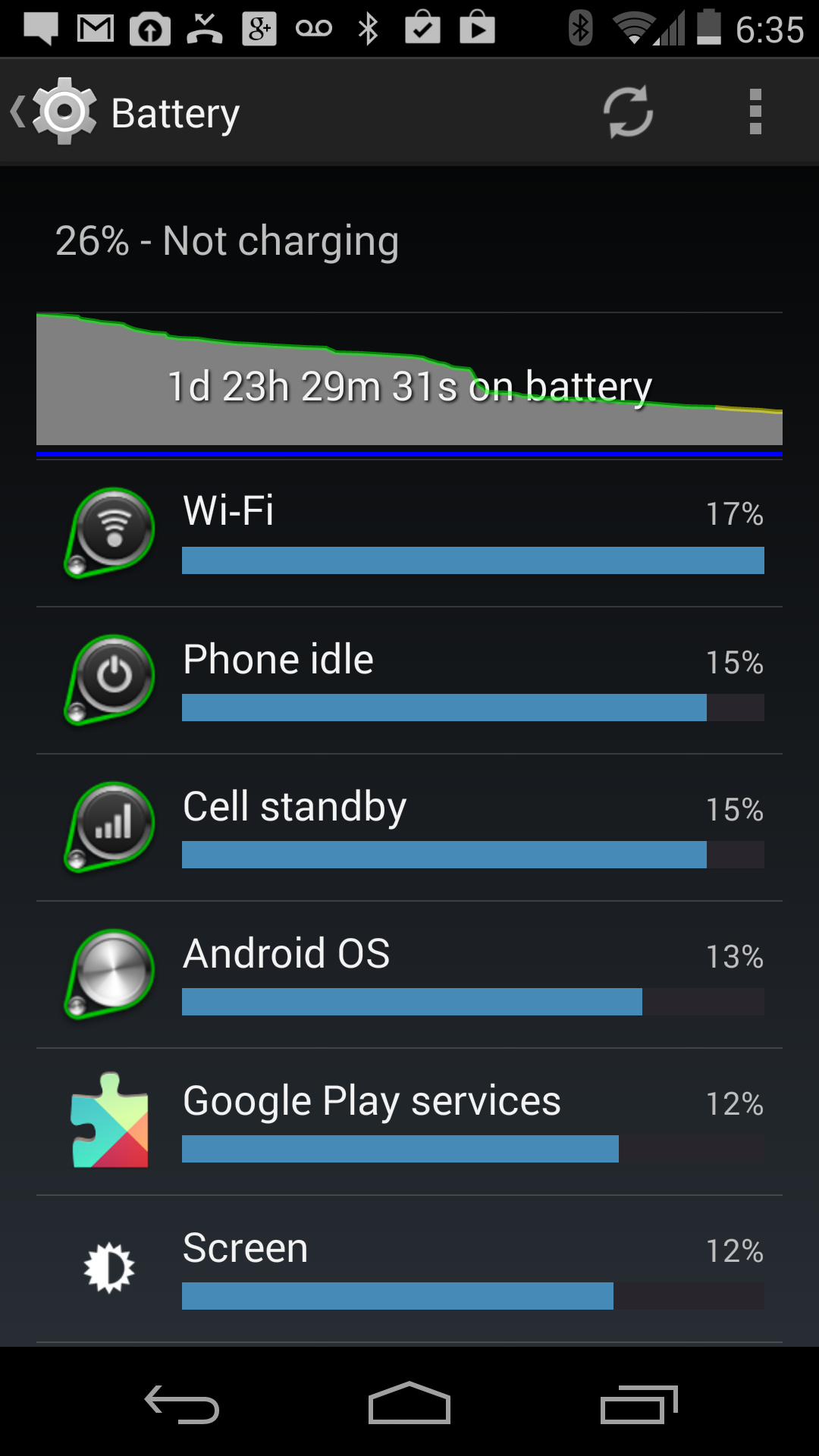 Battery-nexus-5-long-lasting
