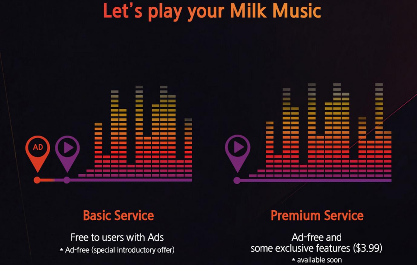 Milk-Music-plans