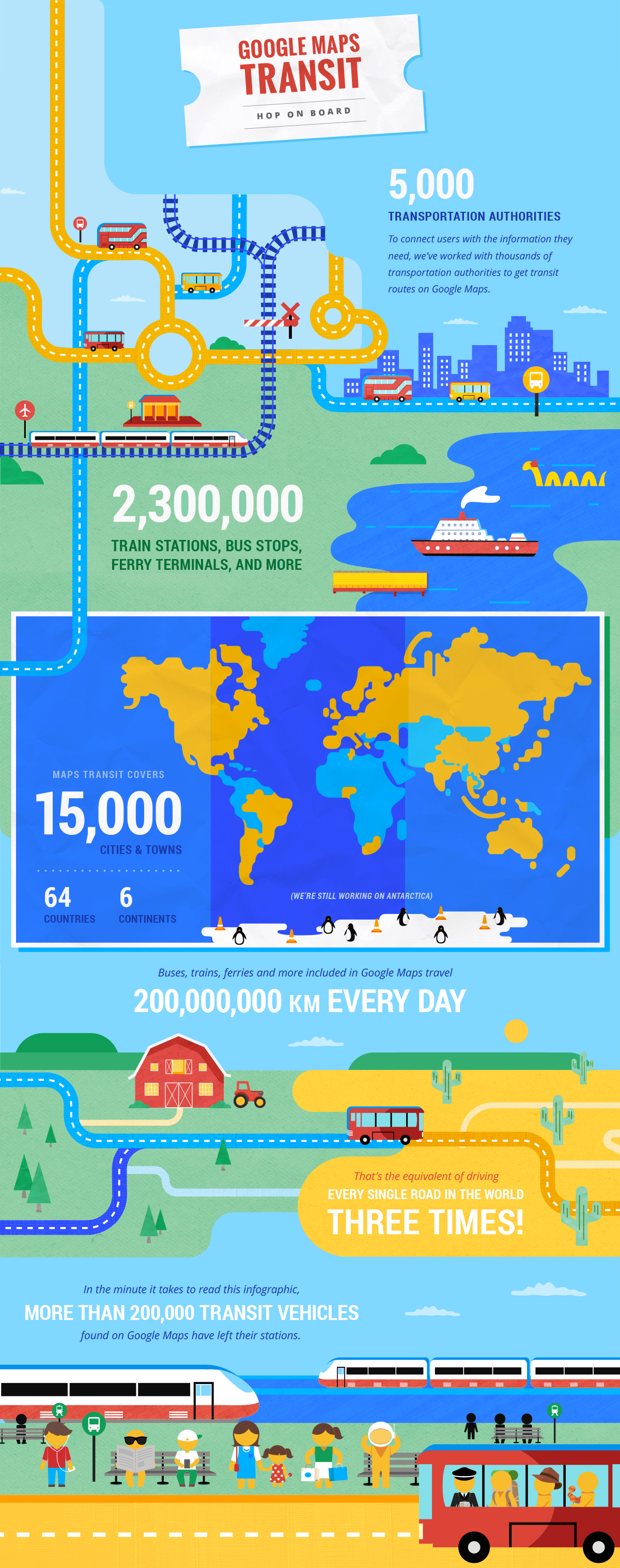MapsTransit_InfographicFull