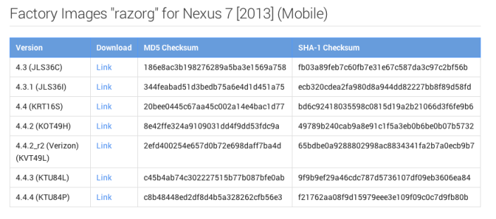 Nexus 7 Factory Image