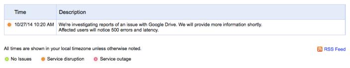 Google Drive outage