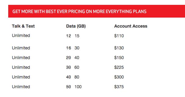 Verizon-plans