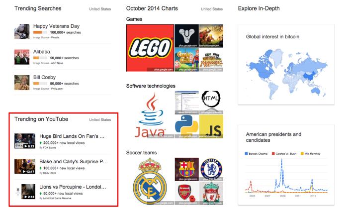 Google Trends 2014-11-11 14-47-11