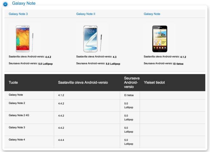 Tietoa Android-päivityksistä | TUKI | SAMSUNG 2014-12-23 13-16-30