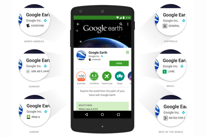 Google-Play-ratings