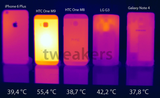 The Snapdragon 810-equpiped HTC One M9 lights up like a Christmas tree during a benchmark