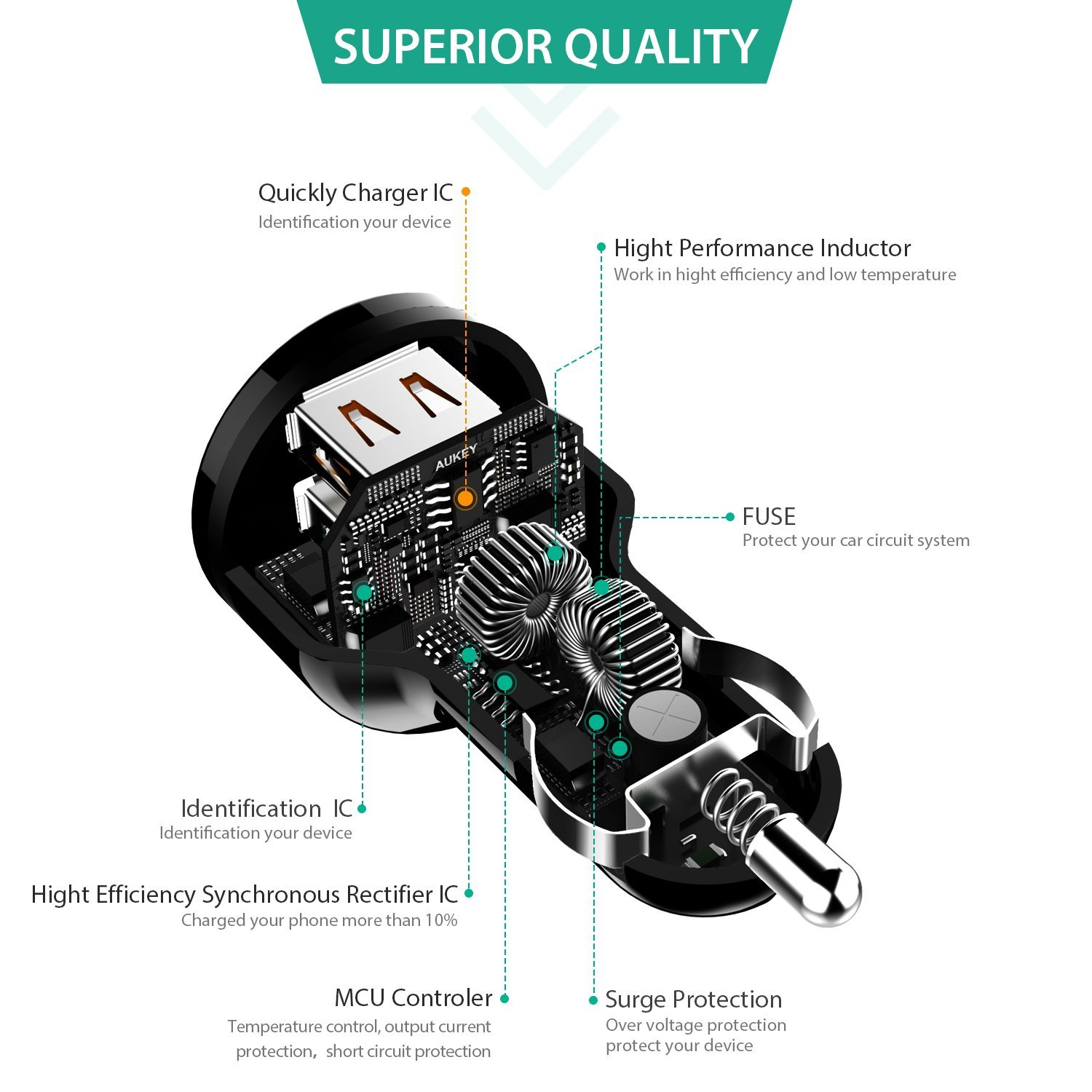 Aukey Quick Charge 2 0 30w Ports Usb Car Charger Adapter