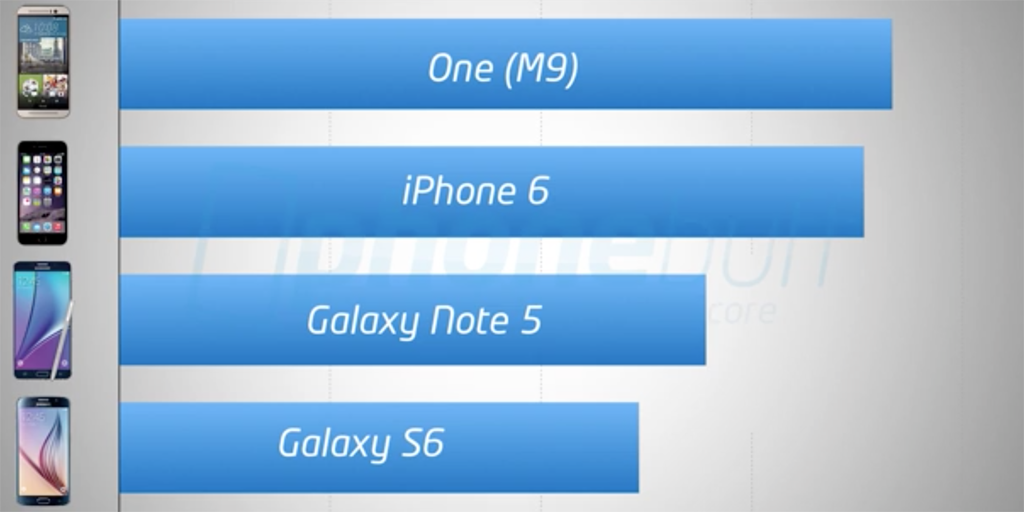 galaxy-note-5-drop-test