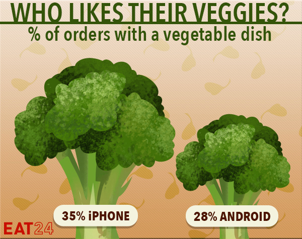 wholikestheirveggies (1)