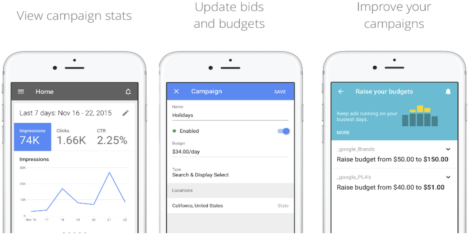 Adwords-iOS-app