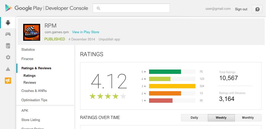 googles play developer cons - 1033×501