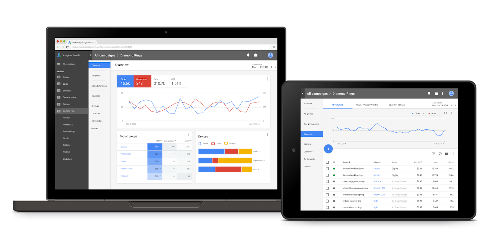New-Adwords-Mar-2016