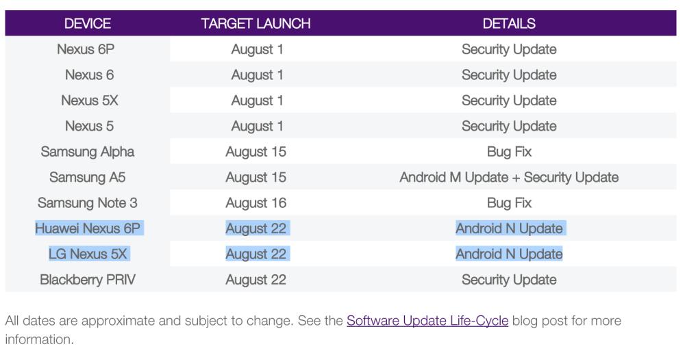 telus-update-schedule