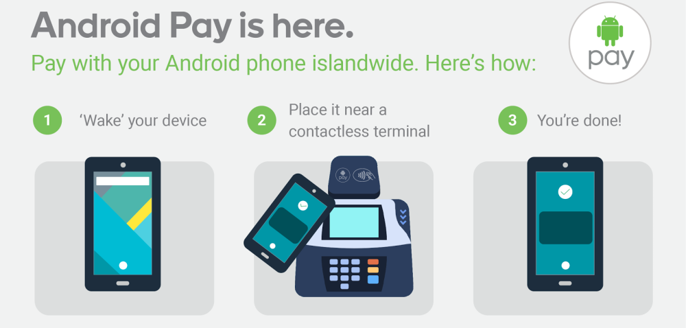 androidpay_hk_howto-width-1600