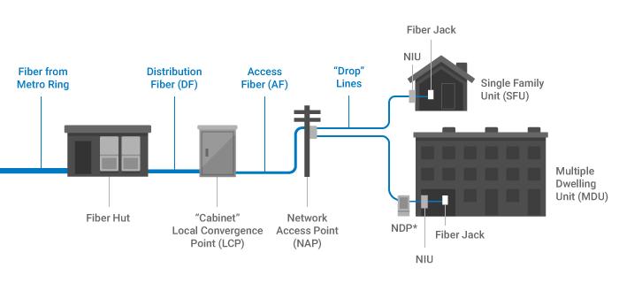 google-fiber-deployment