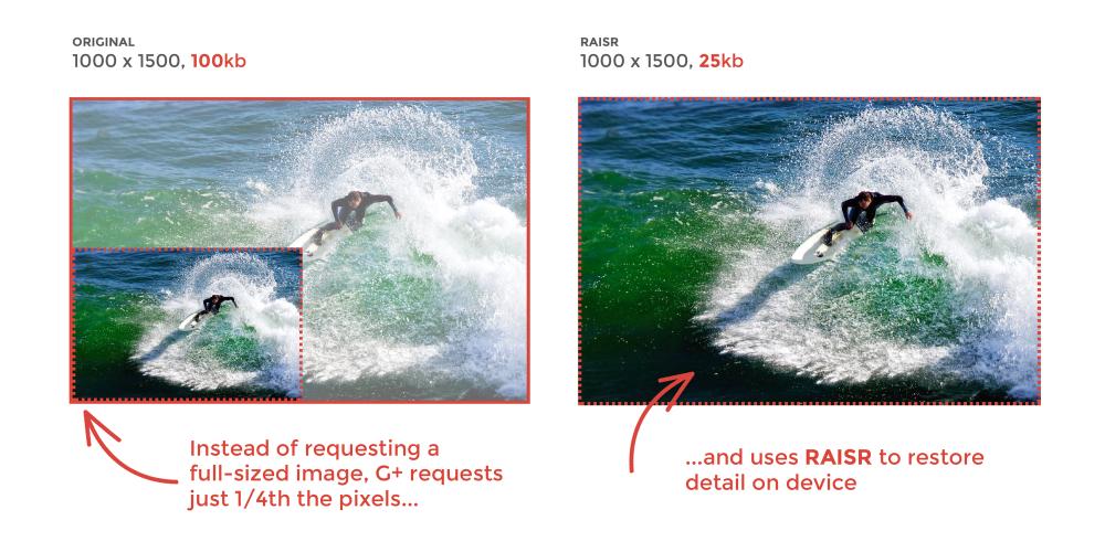 raisr-info-width-2000