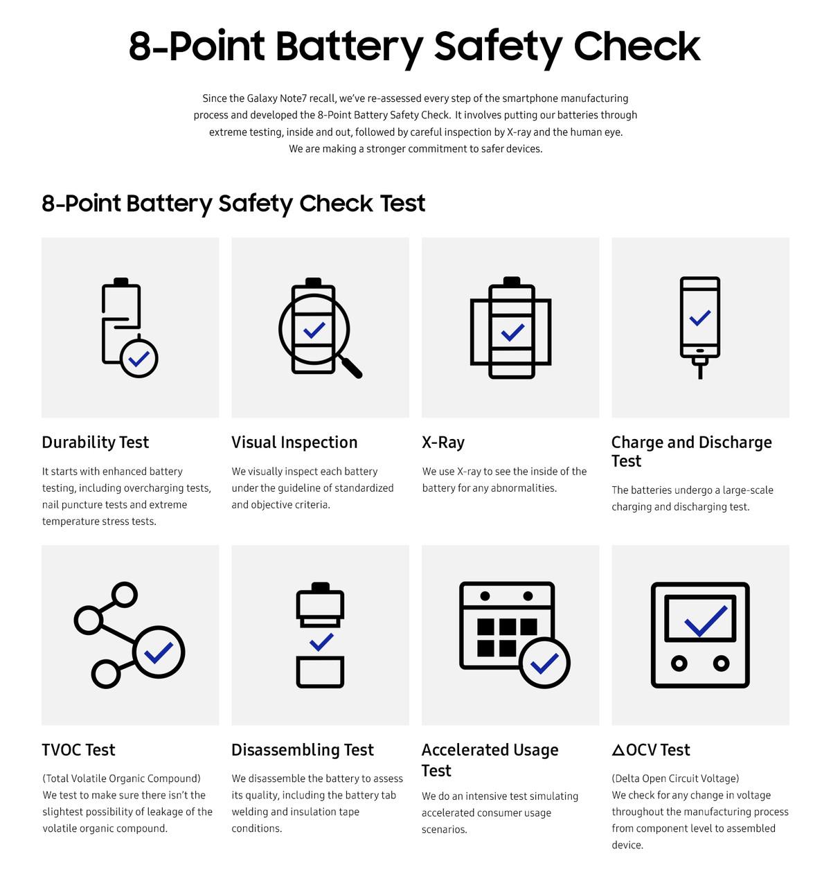 Samsung 8 Point Battery Testå