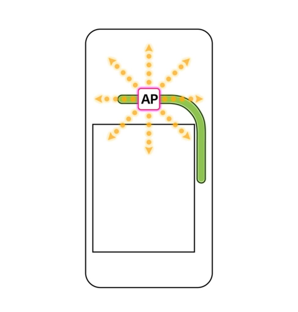 LG G6 Heat Pipe