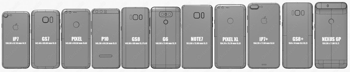 Here S How The Galaxy S8 And S8 Compare In Size To The Iphone 7 Plus Galaxy S7 9to5google
