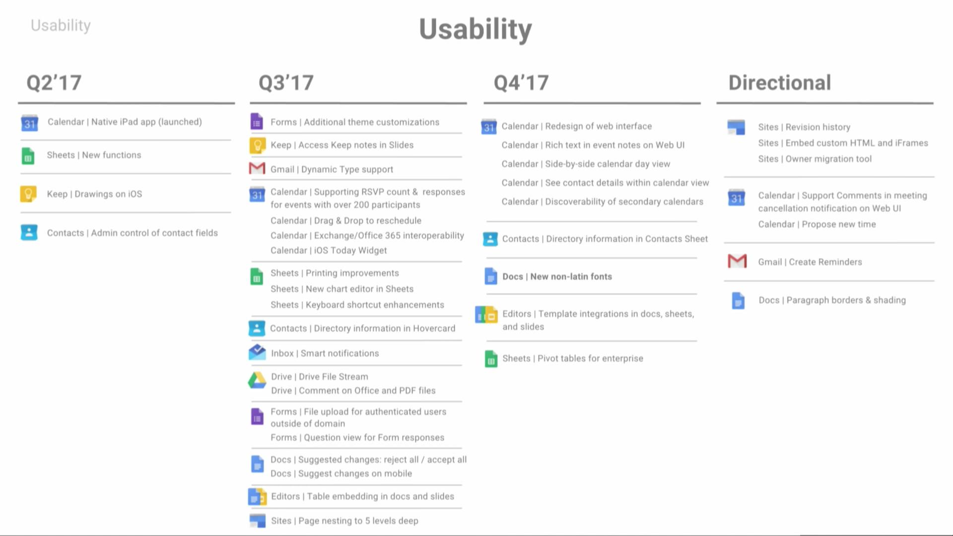 G Suite Product Roadmap Reveals Google Calendar Web Redesign - Google docs product roadmap template