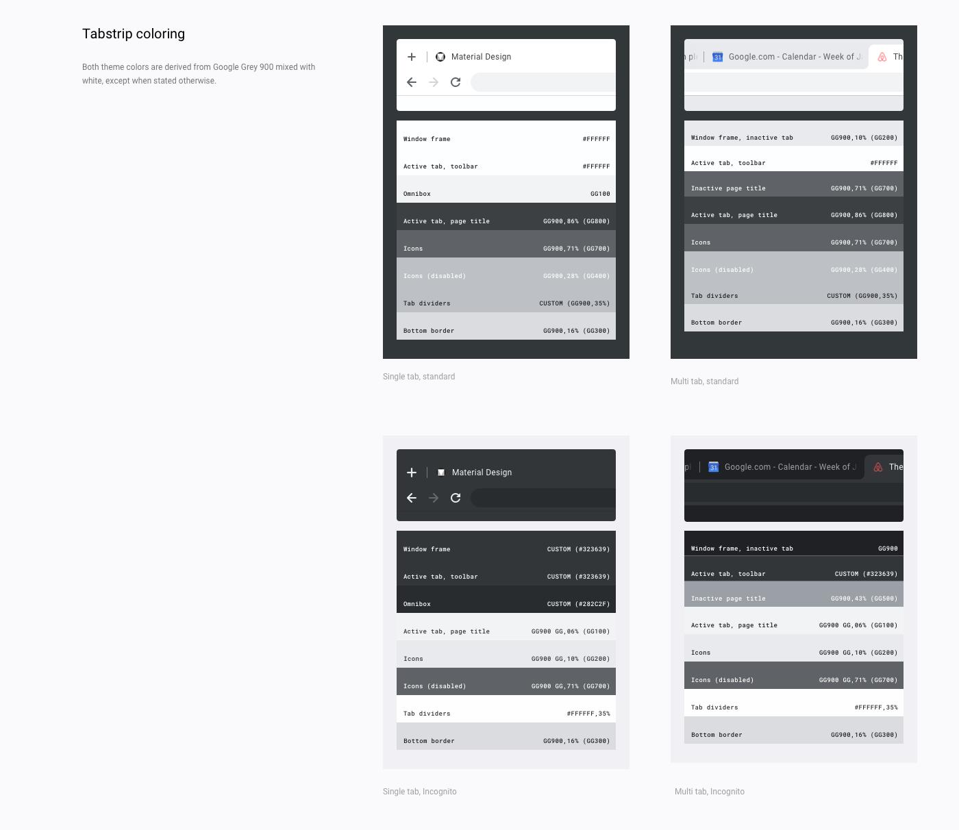 Google Chrome Canary reveals new 'refreshed' Material Design
