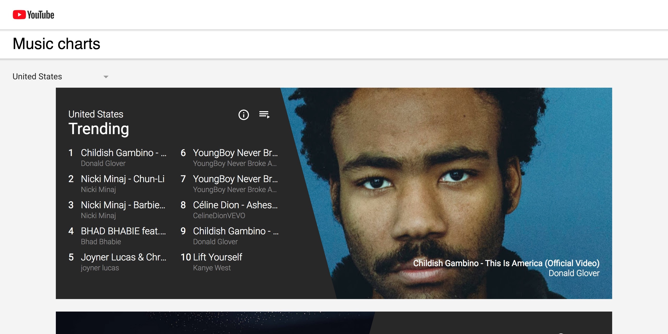 Youtube Revamps Top Music Charts With Real Time Trending List 9to5google