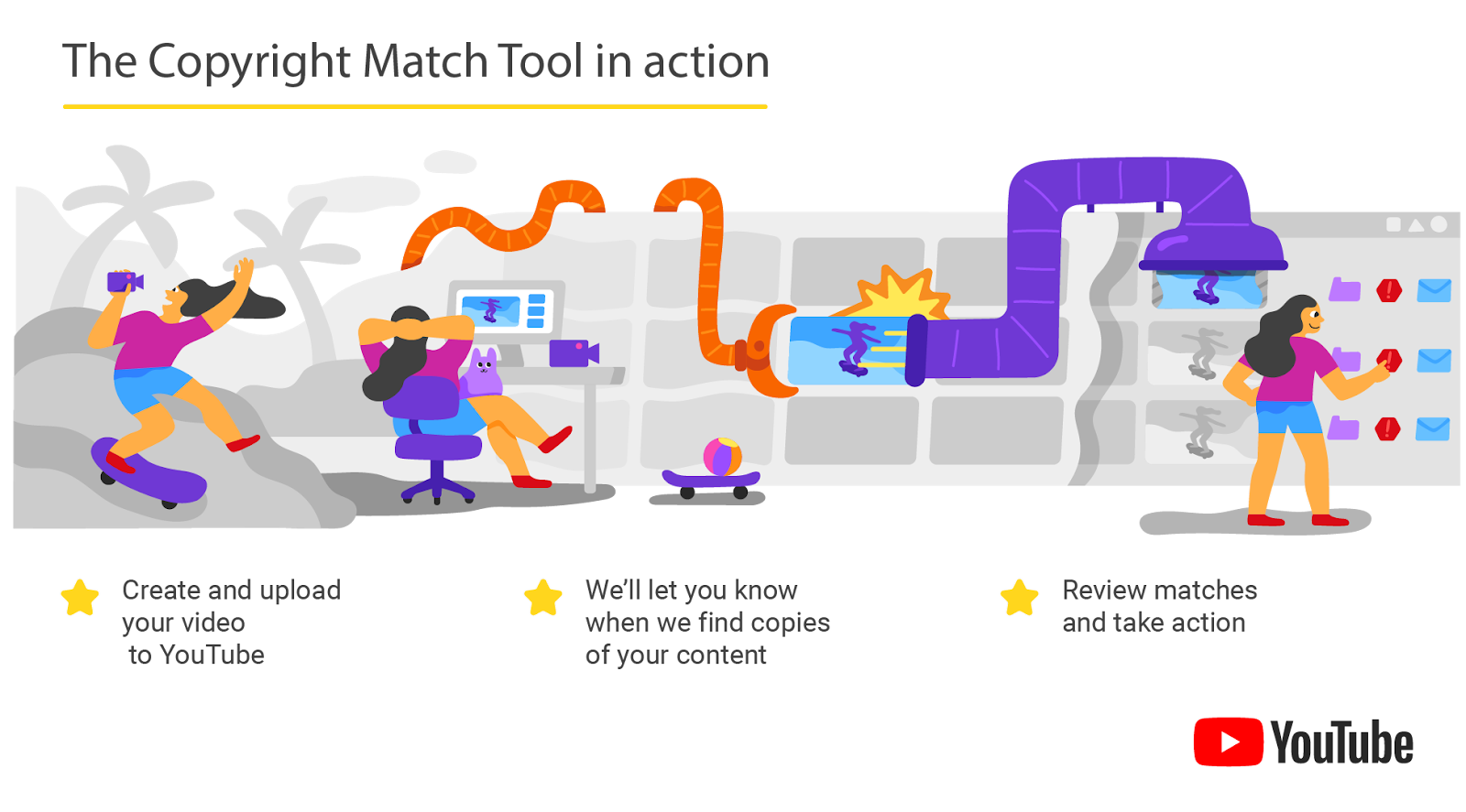 Match help