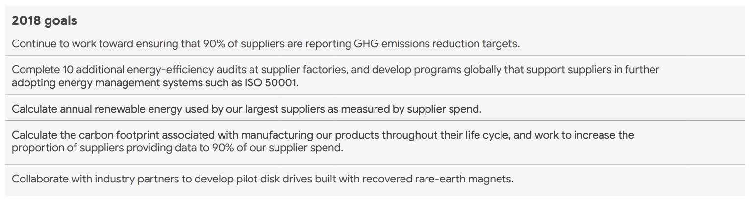 Google 2018 Responsible Supply Chain report