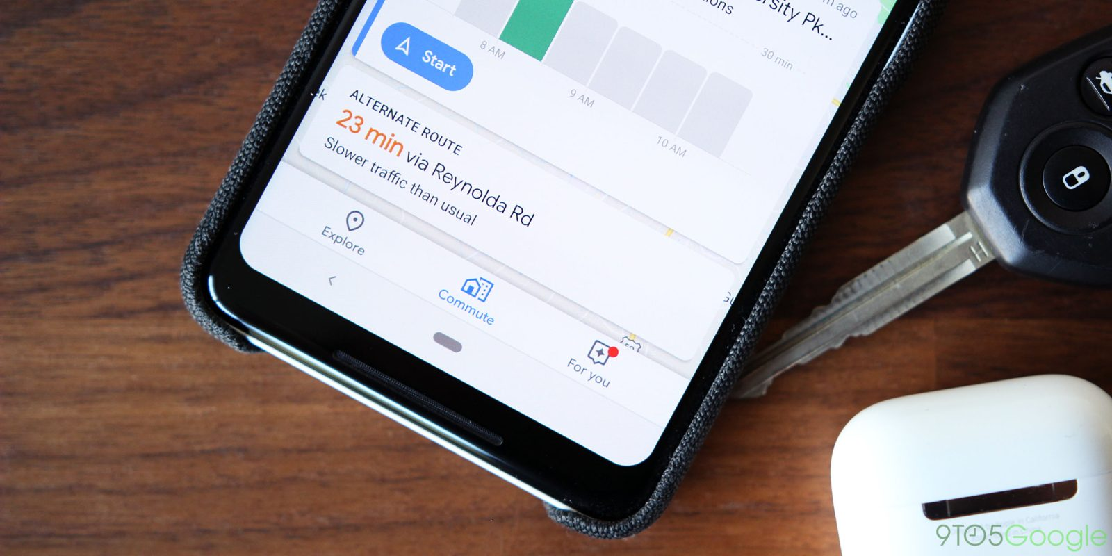 Google Maps Now Rolling Out 'Commute' Tab and Music Playback Controls