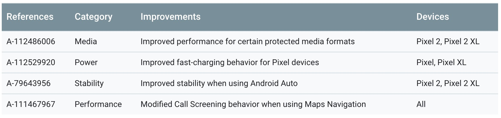 October security patch
