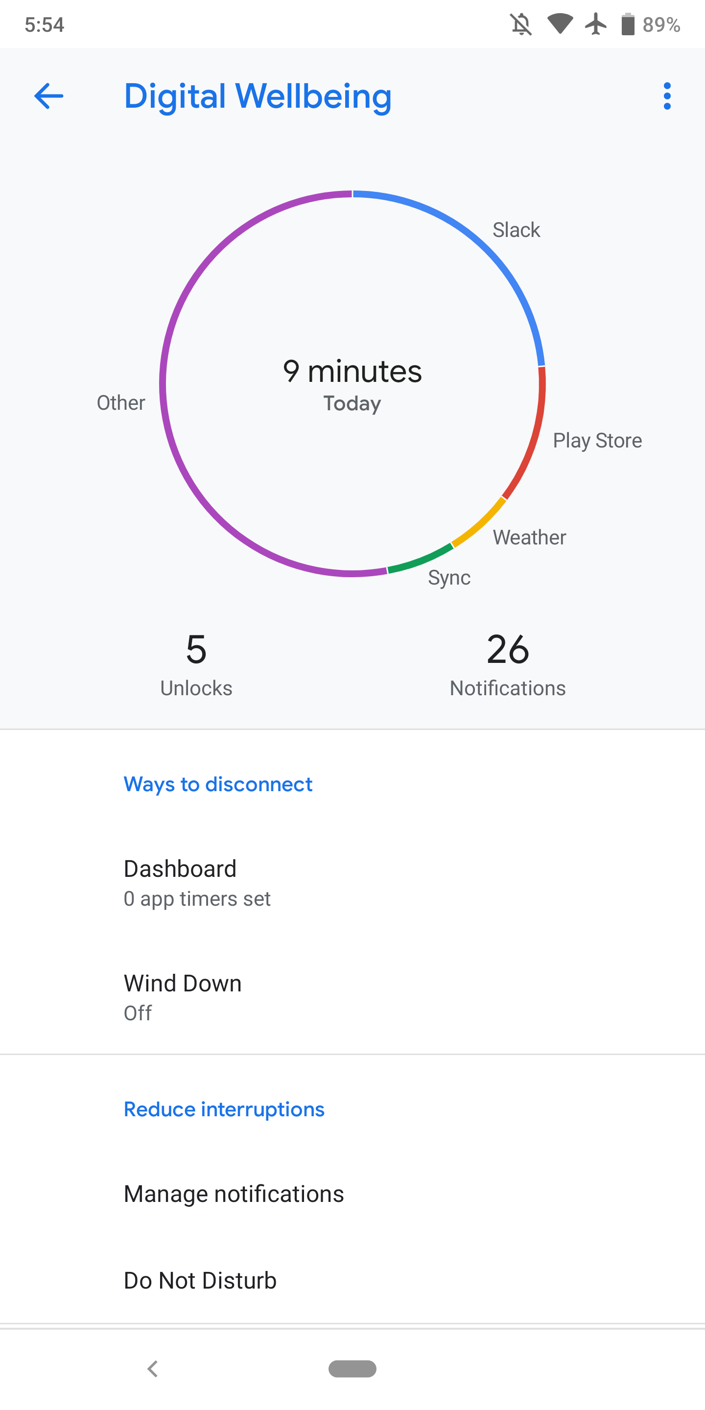 Digital Wellbeing for Android 9 Pie exits beta, available on