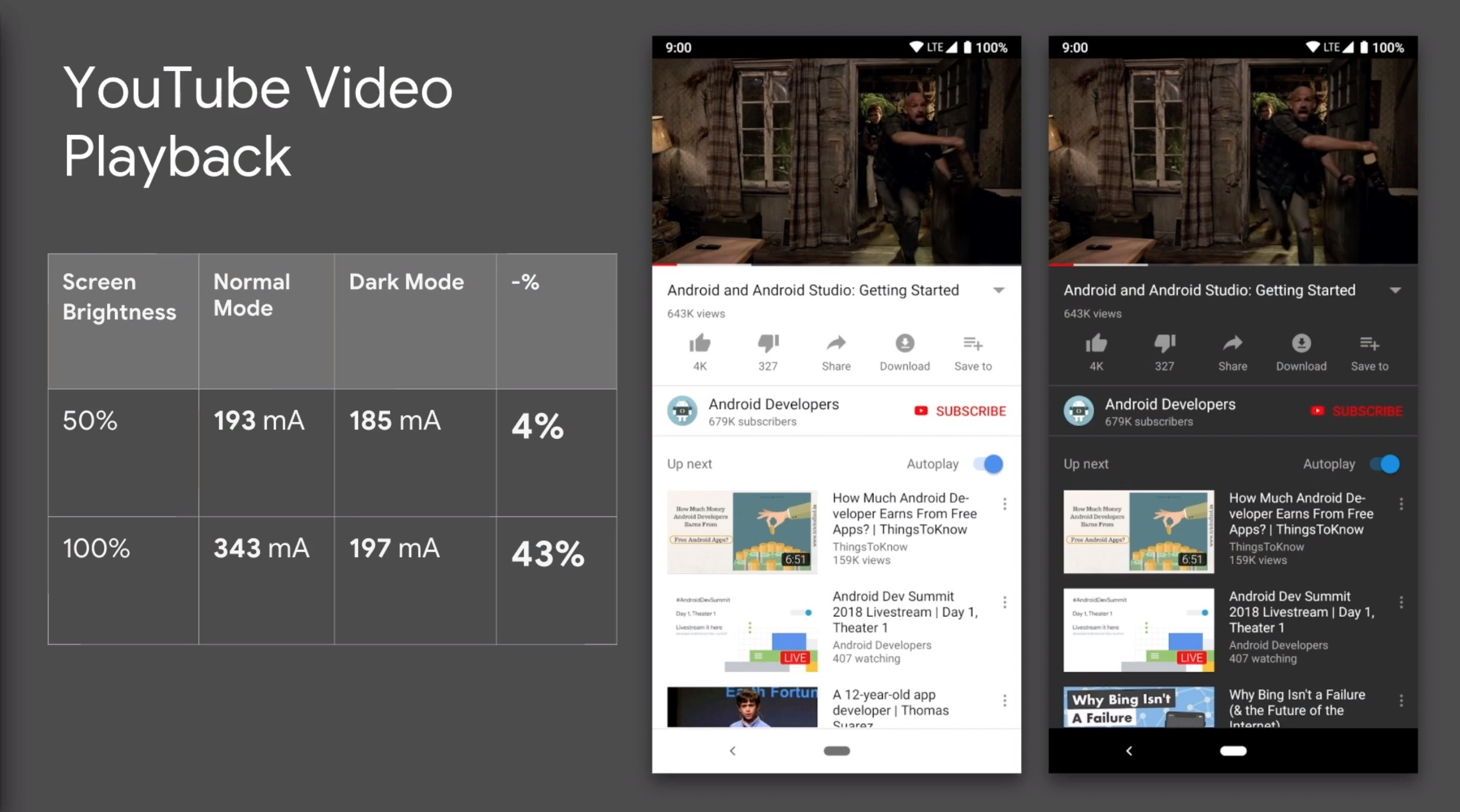google encouraging dark themes in android apps to conserve battery
