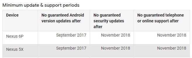 Update: Not dead yet] Death of the Nexus: Final guaranteed OTA
