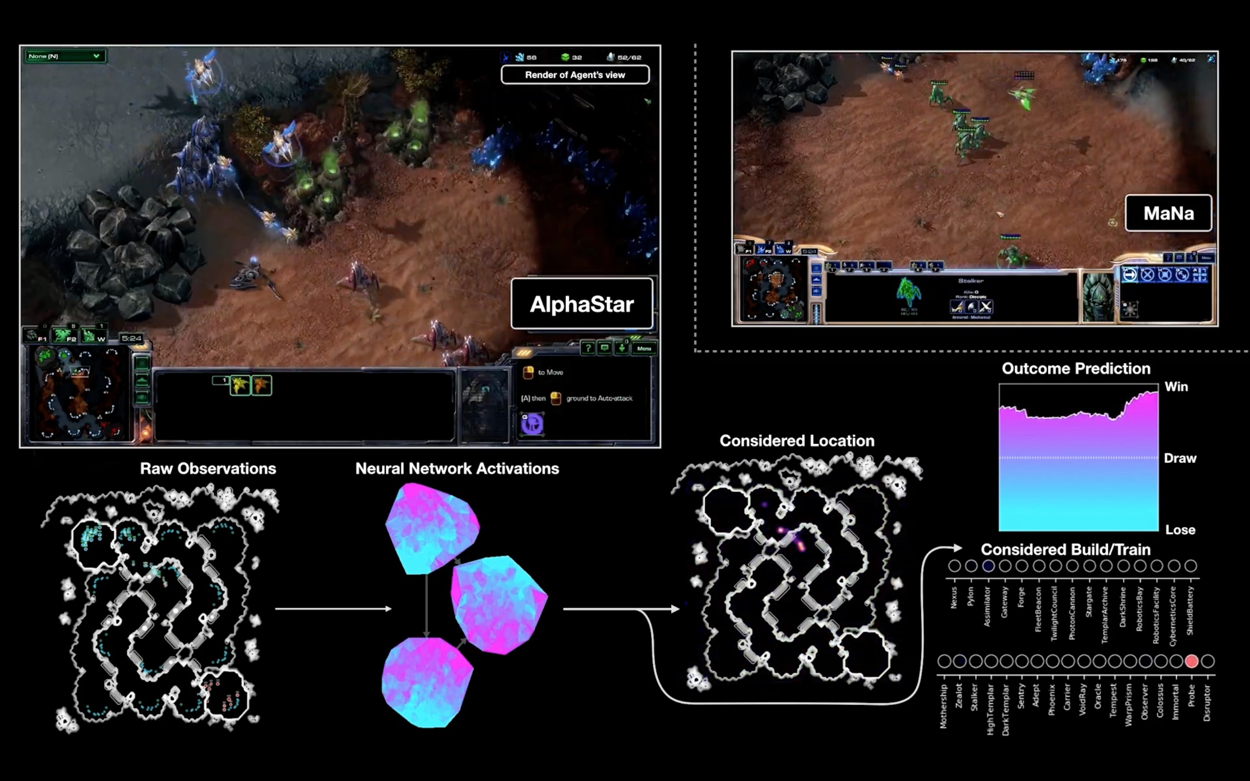 DeepMind AlphaStar AI wins 10-1 against StarCraft II gamers - 9to5Google