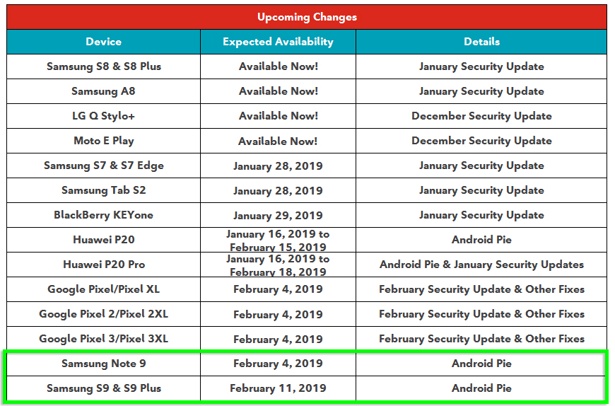 Carrier locked Samsung Galaxy S9, S9+ and Note 9 devices will