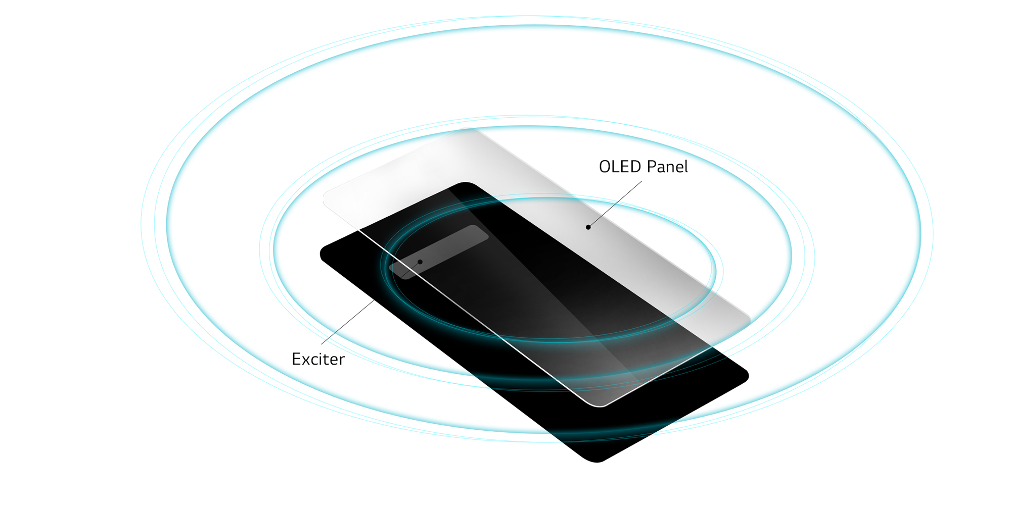 LG G8 ThinQ will come with OLED display that can be used as an audio amplifier