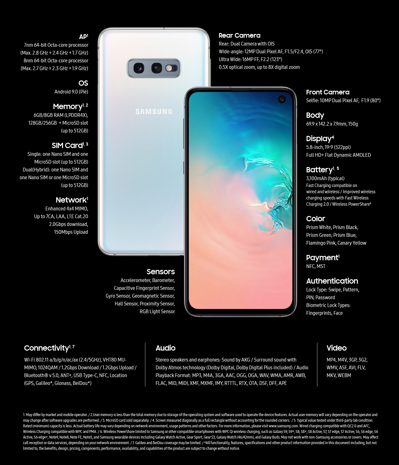 Image result for Galaxy s10e - hd images
