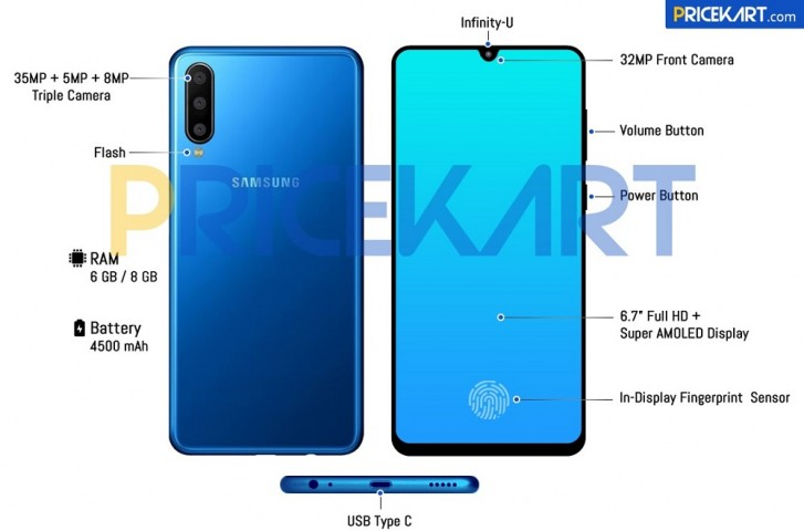 Samsung Galaxy A60 specifications and renders leak showing Infinity-U display, in-display reader