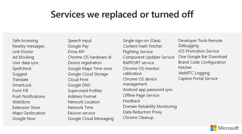 Microsoft's Chromium-based Edge browser disables 51 Google
