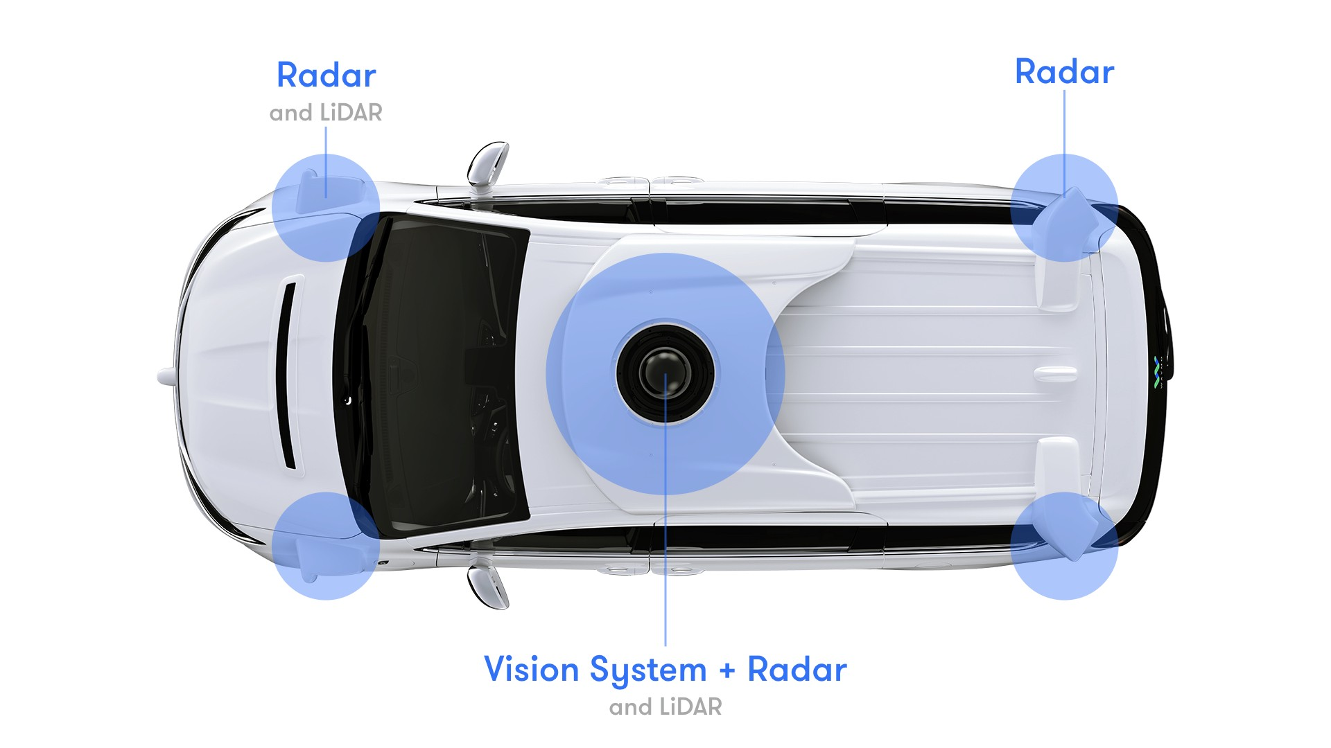 Elon Musk criticizes LIDAR & HD mapping from Waymo, self-driving competitors