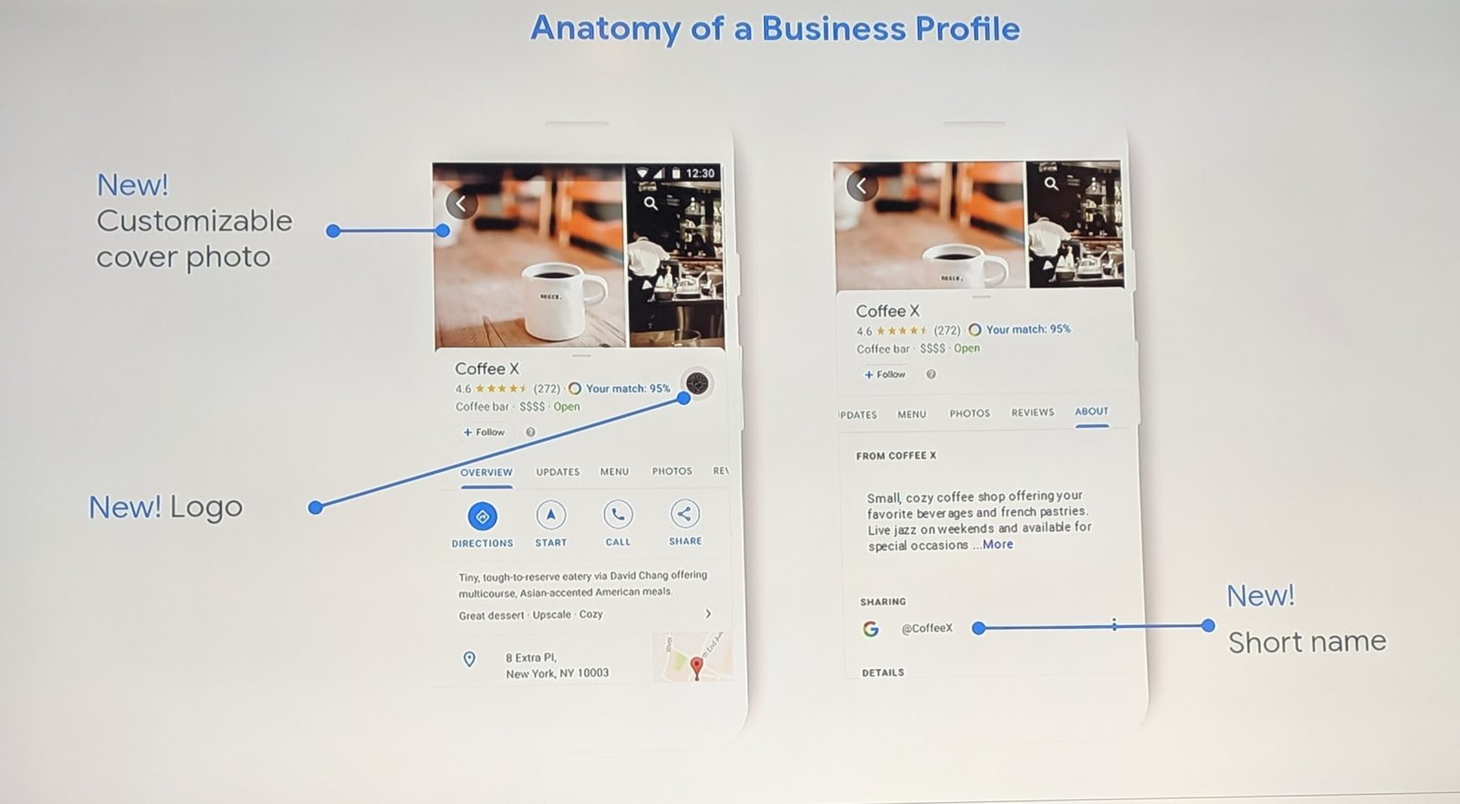 Google for Small Business is an easy portal to pull more businesses into its ecosystem