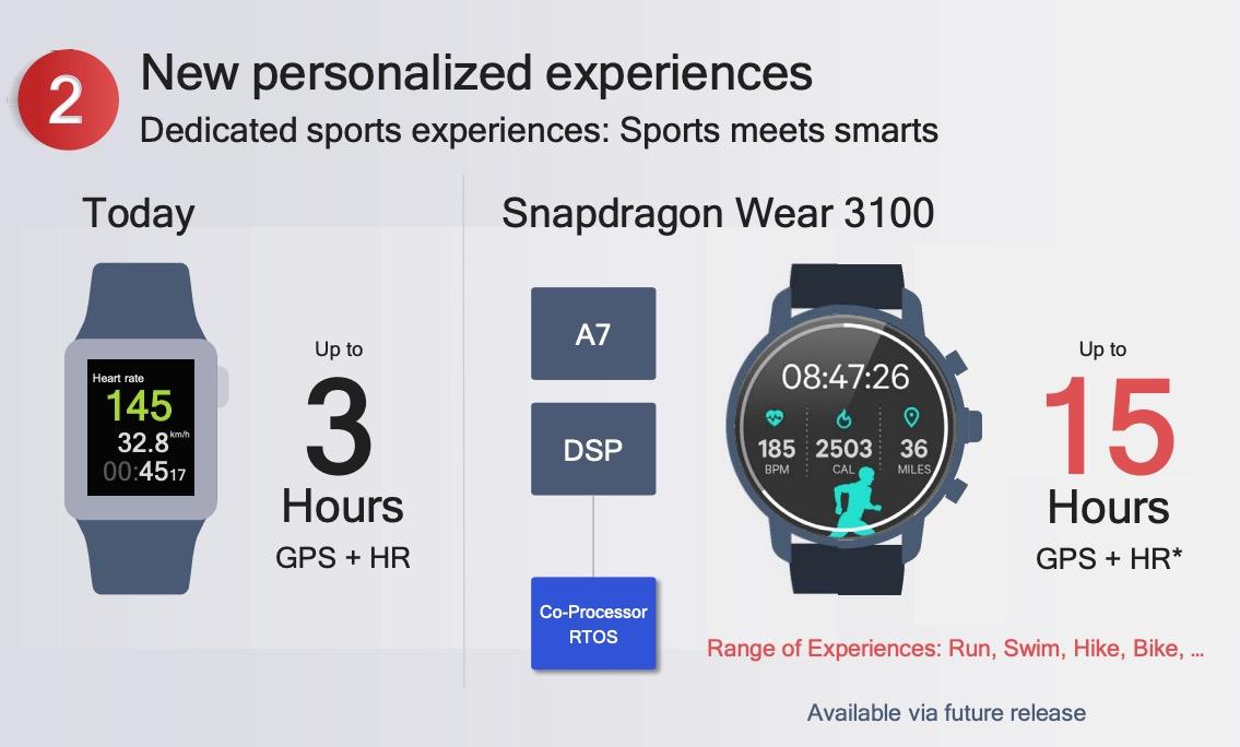 qualcomm snapdragon wear 3100 sports mode