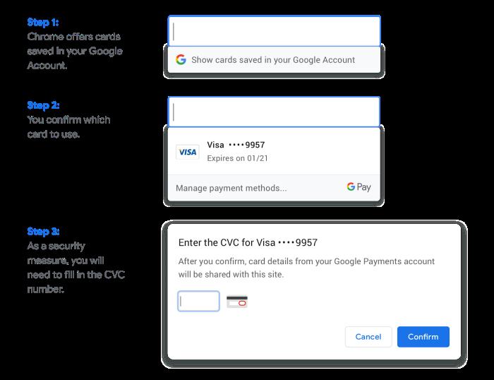 Chrome payment autofill