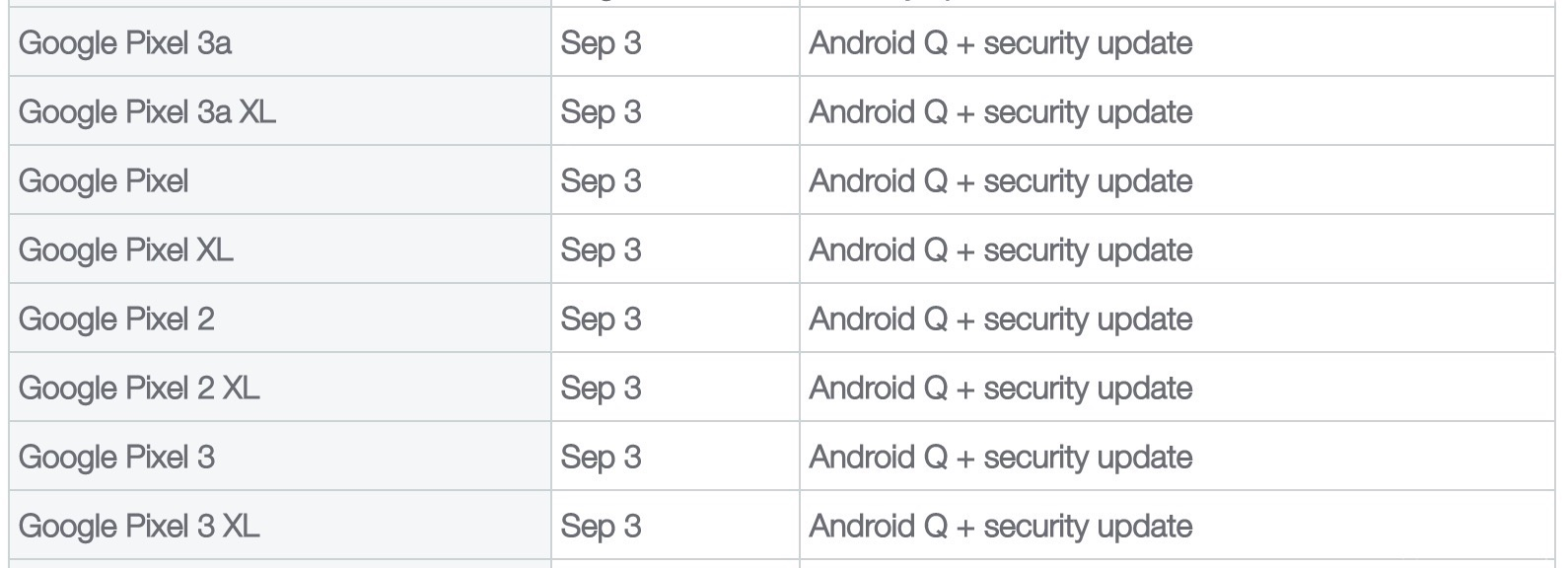Carriers say Android 10 launch date is September 3 - 9to5Google