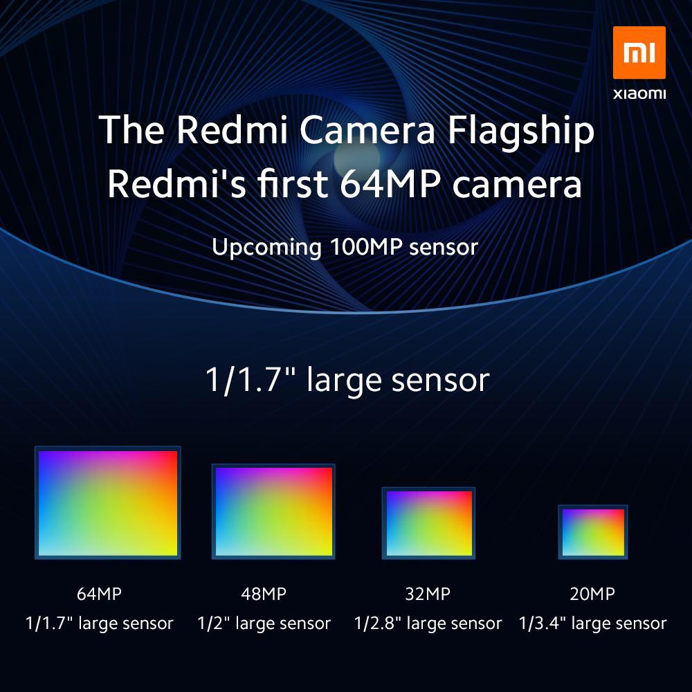 Xiaomi shows phone w/ 64MP Samsung cam, teases 108MP